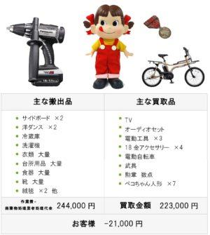 札幌市東区K・N様買取例